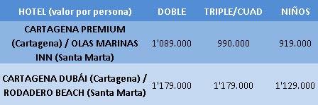 Plan Santa Marta Cartagena desde Cali